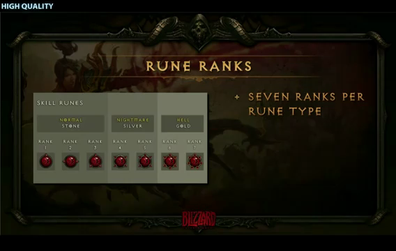 File:Rune ranks.png