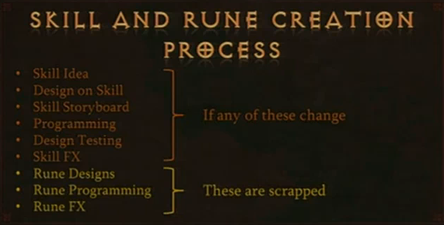 File:Rune Explanation.png