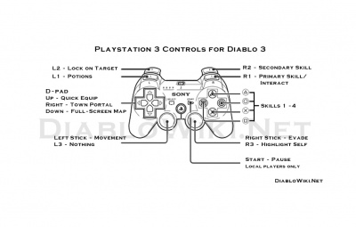 400px Ps3 controller diablo3 ps3 controller diagram trusted wiring diagram