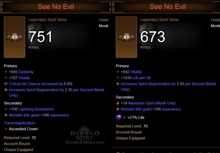 how to see perfection levels in diablo 3 items