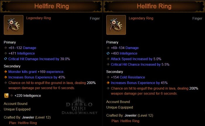 Hellfire Ring Diablo  Materials
