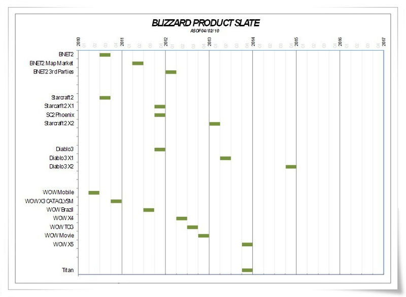 File:Bliz-schedule-rumor1.jpg