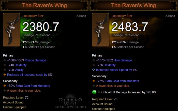 The-ravens-wing-nut1.jpg
