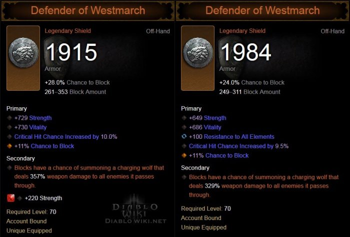 Defender-of-westmarch-nut1.jpg