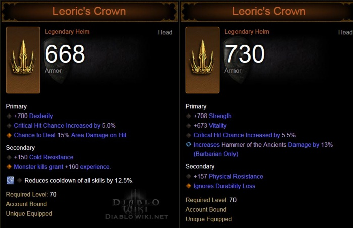 Leorics-crown-nut1.jpg