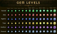 Gem-levels-blizzcon2010.jpg