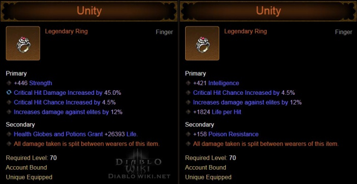 Unity - Diablo Wiki