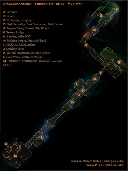 File:Forgotten Tombs mob map.jpg
