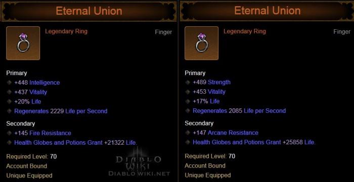 Diablo  Crafting Affixes