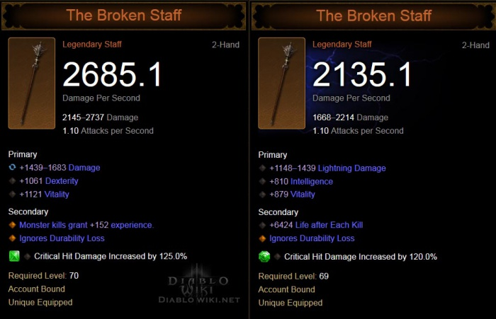 The-broken-staff-nut1.jpg