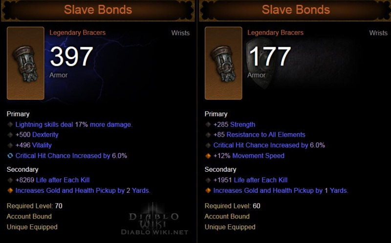 File:Slave-bonds-nut1.jpg