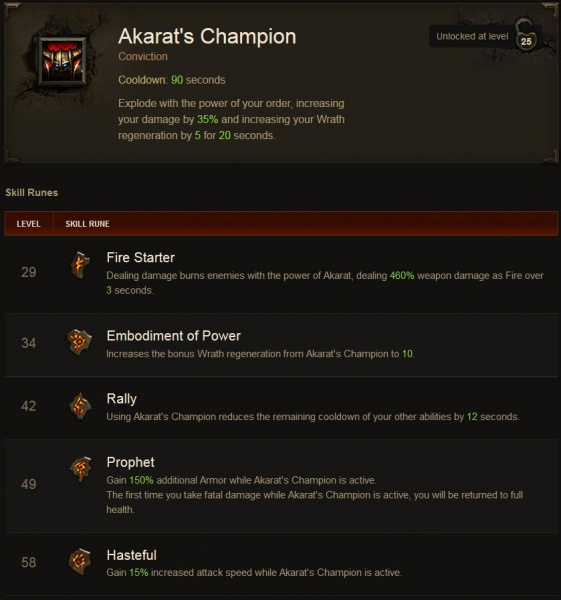 File:Akarats-champion-all.JPG